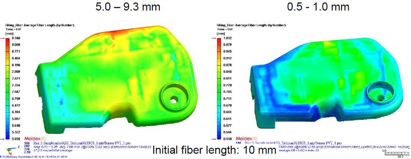 Wyniki analizy orientacji włókien w module Fiber
