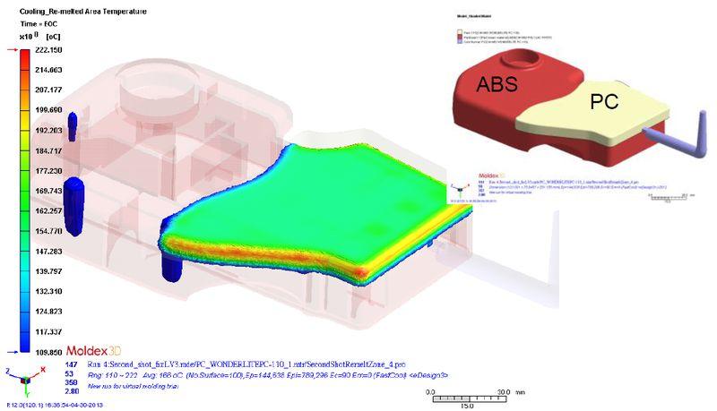 Analiza temperatury przetopionych obszarów obtryskiwanej wkładki