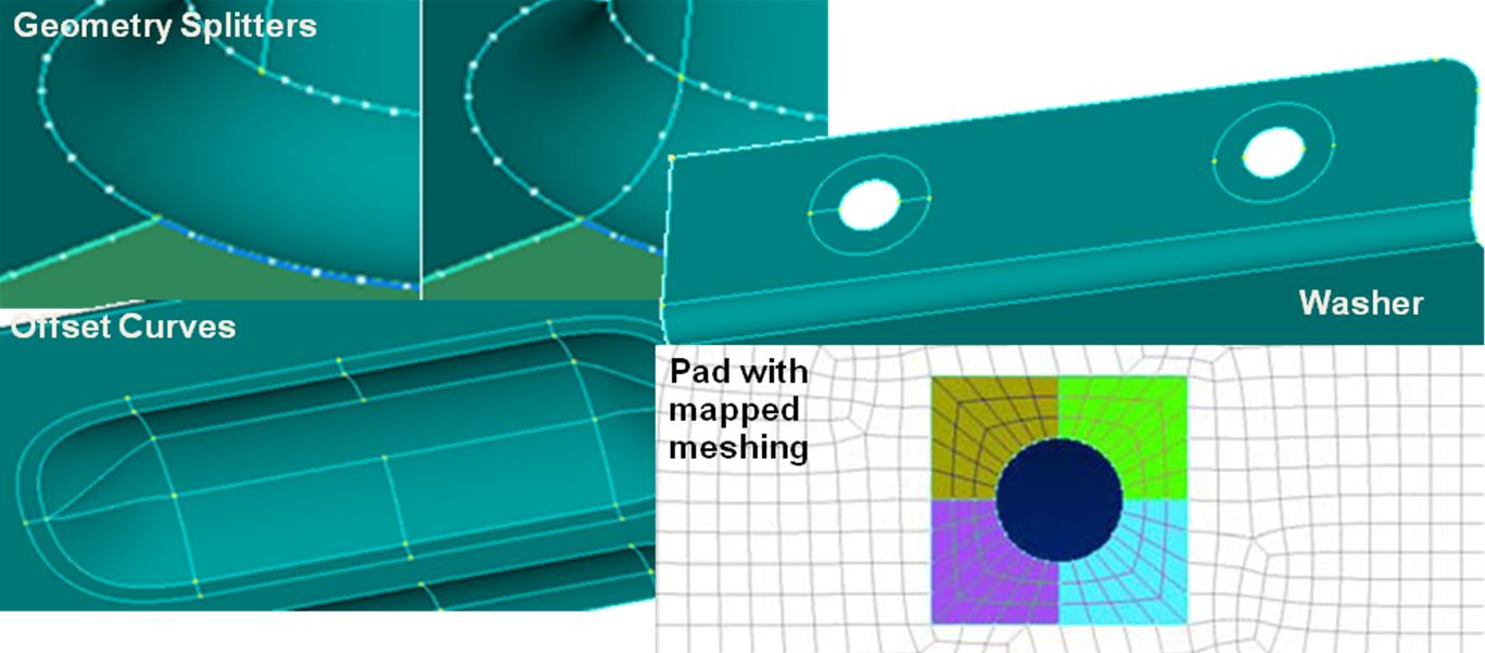 Narzędzia do tworzenia i modyfikacji siatki w Femap