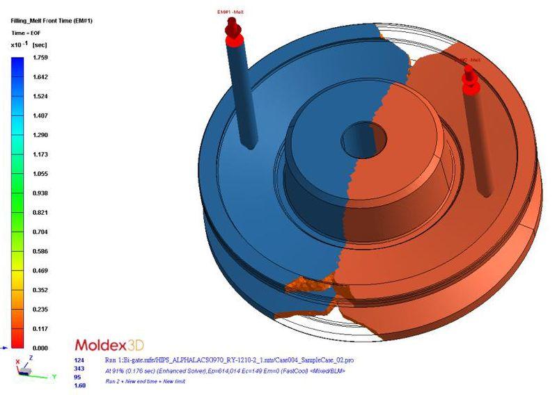 Symulacja rozpływu tworzyw w procesie Bi-Injection