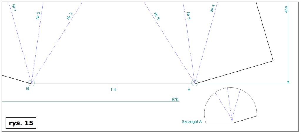 sheet metal zaślepianie podcięć