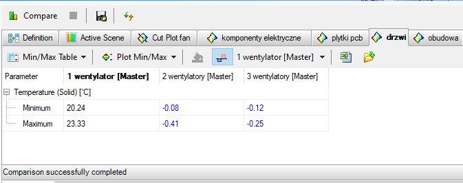 tabela z porównania_wartości delta