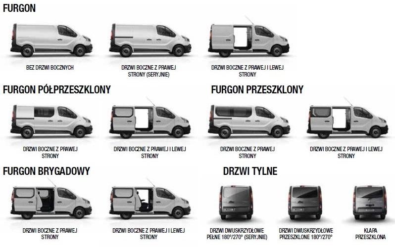 Wybrane wersje nadwoziowe (konfiguracje) oferowanego współcześnie samochodu dostawczego Renault