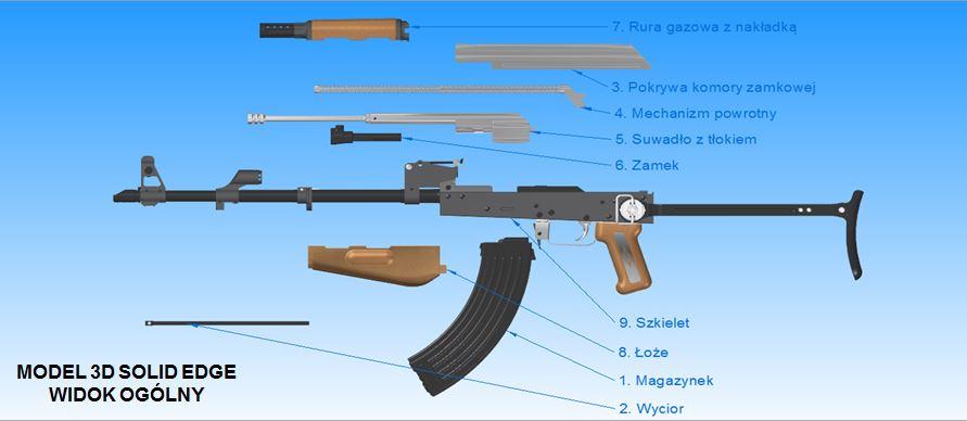 Wirtualna dokumentacja 2D/3D montażu i demontażu broni strzeleckiej wykonana w Solid Edge
