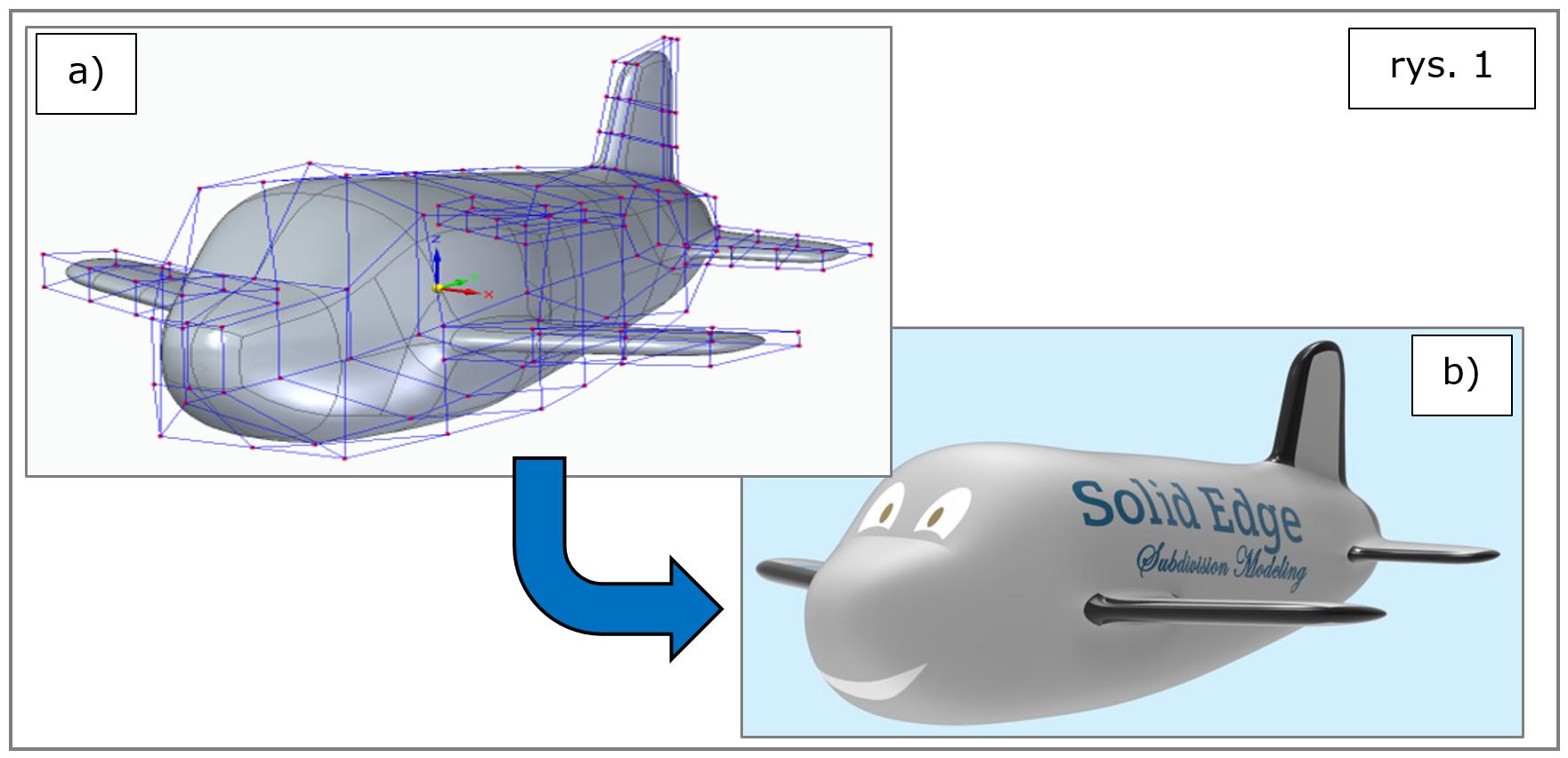 Modelowanie podziału (subdivision modeling)