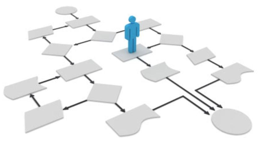 Predefiniowany proces workflow w portalu serwisowym GM System