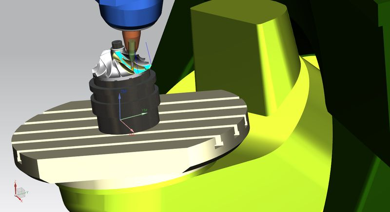 Symulacja pracy maszyny