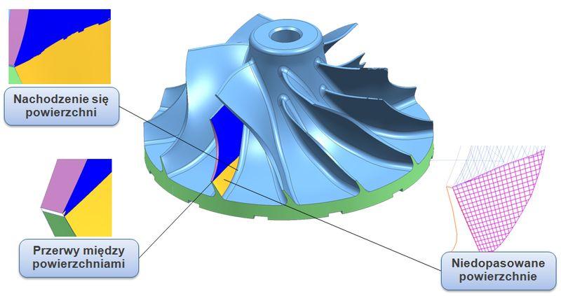 Typowe problemy z danymi CAD