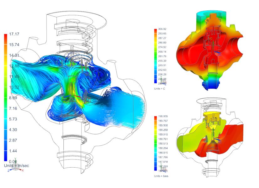 Kontury rozkładu strugi cieczy, temperatury oraz ciśnienia statycznego