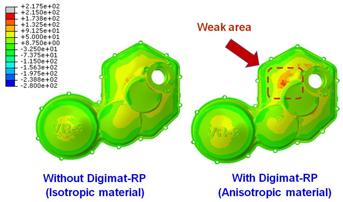 Dokładniejsze wyniki analiz strukturalnych dzięki przygotowaniu modelu materiałowego w Moldex3D Digimat-RP