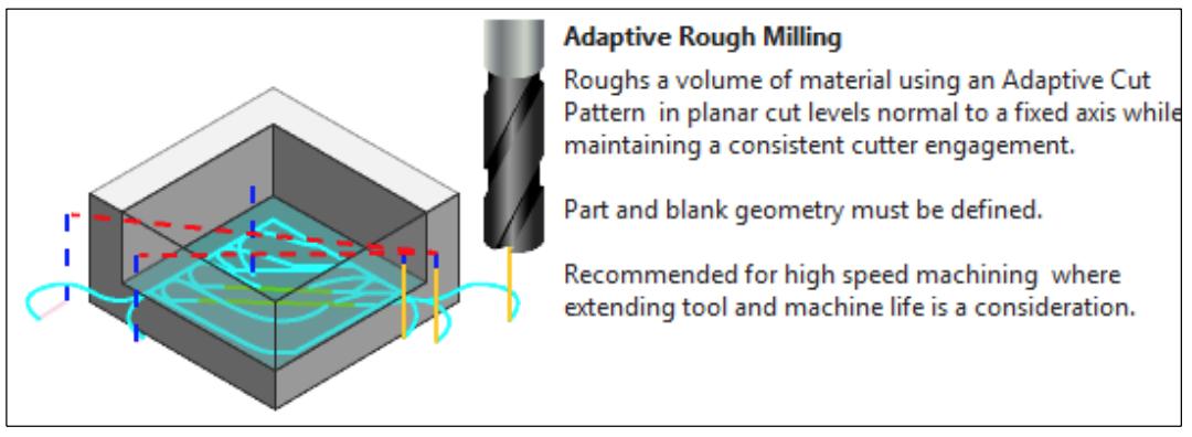 Adaptive Milling: frezowanie adaptacyjne