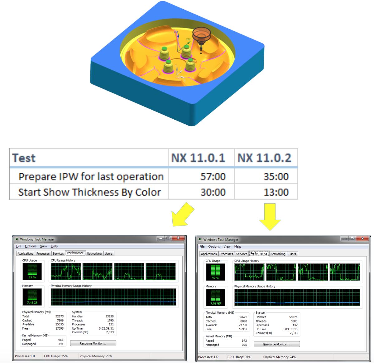 Frezowanie 5D Wielowątkowość obliczeń: IPW