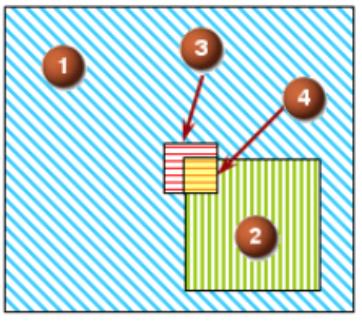 Metody modelowania kompozytów w środowisku Simcenter 3D – Zone based process
