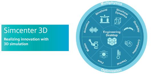 W pełni zintegrowane środowisko Simcenter 3D