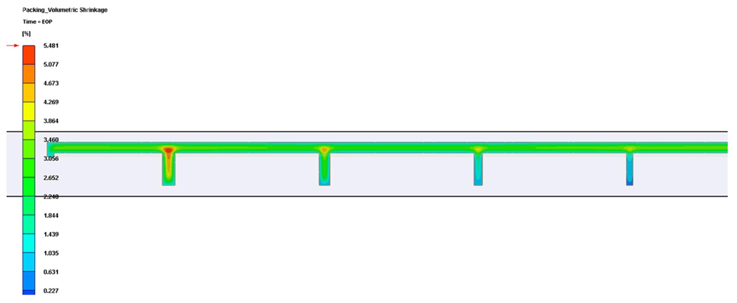Wyniki analizy rozkładu skurczu objętościowego w fazie docisku