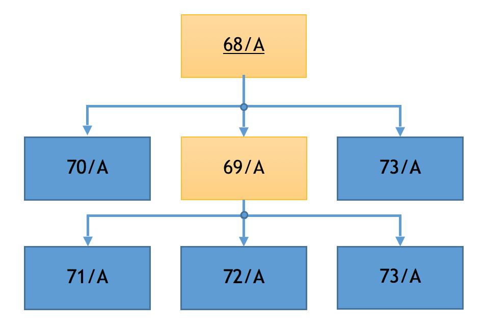 Złożenie w konfiguracji precyzyjnej