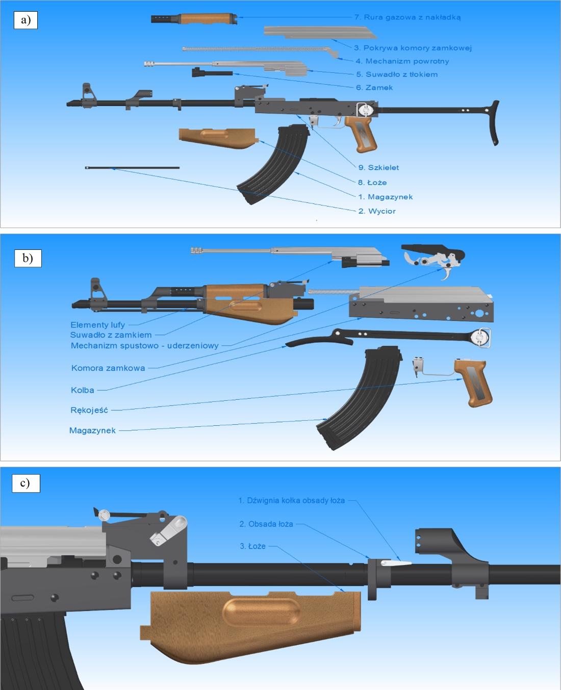 Właściwe nazewnictwo poszczególnych komponentów rozpatrywanej broni palnej, przedstawione w postaci tzw. adnotacji 3D (in. uwag), dla różnych konfiguracji i etapów procesu montażu i demontażu
