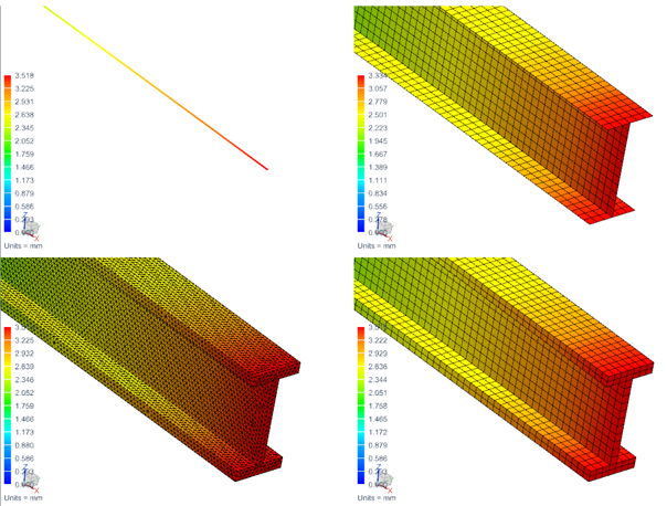Kontury rozkładu przemieszczeń dla 4 analizowanych przypadków