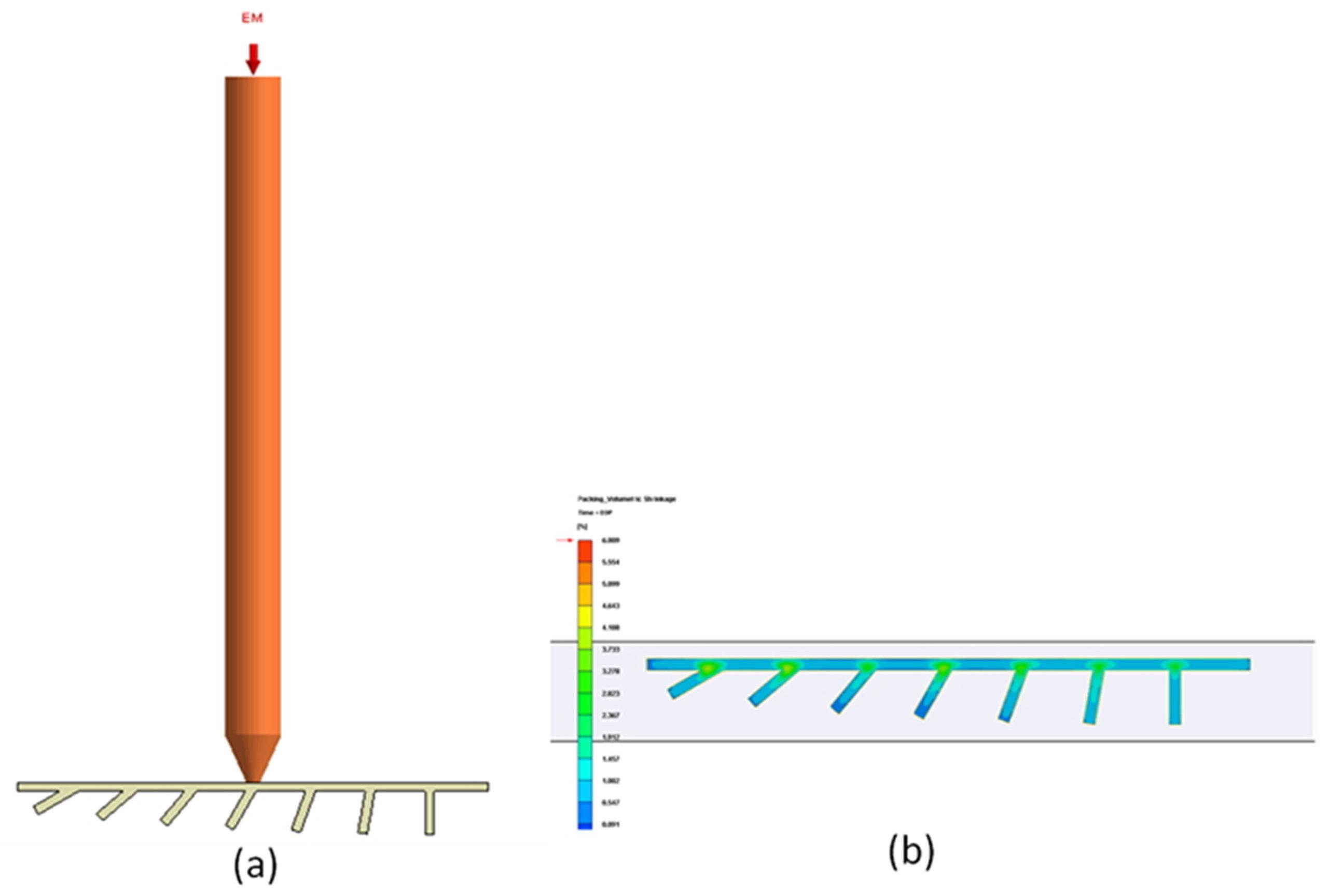 Model z pochylonymi żebrami (a) i zaobserwowana nierównomierność skurczu objętościowego (b)