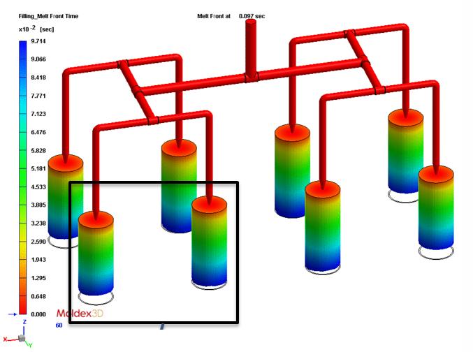 Niezbalansowane wypełnienie gniazd formy z układem GK