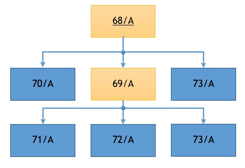 Złożenie w konfiguracji nieprecyzyjnej