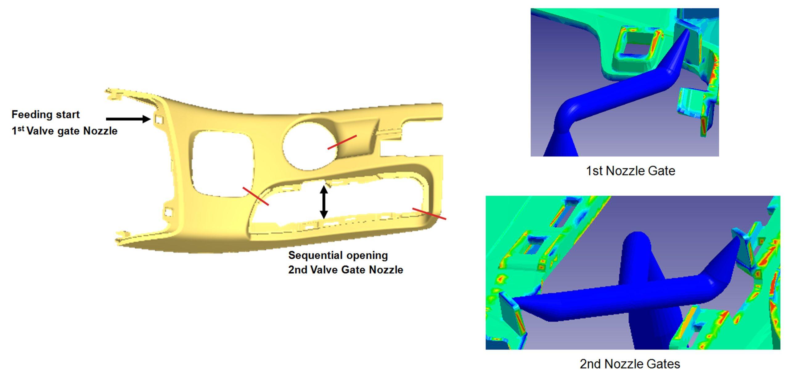 Zmiany w układzie wlewowym – zastosowanie dwóch sterowanych dysz GK