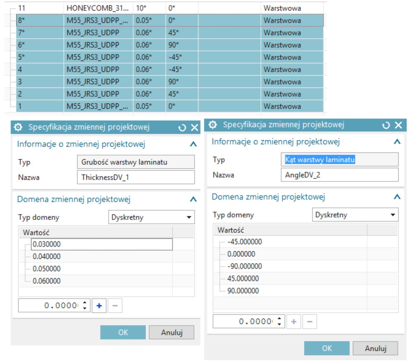 Parametry optymalizacyjne warstwy 1 do 8