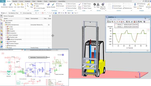 Środowisko Simcenter Motion i integracja z narzędziem to sterowania 1D - LMS Imagine.Lab Amesim