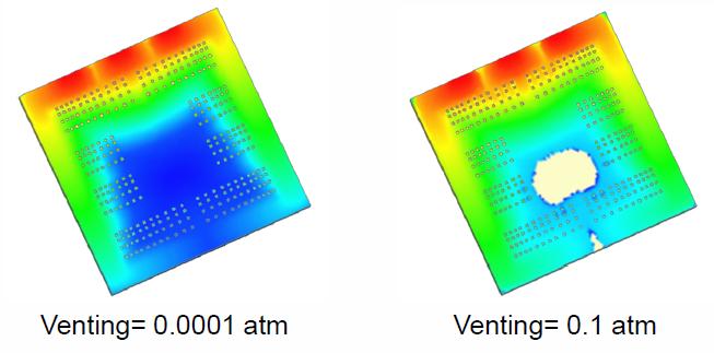 Poprawa dokładności analizy odpowietrzenia podczas symulacji wtrysku korpusów układów scalonych