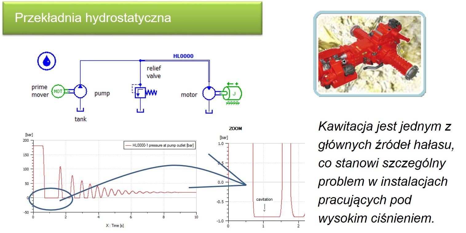 Analiza pracy przekładni hydrostatycznej w oprogramowaniu Simcenter 1D Simulation