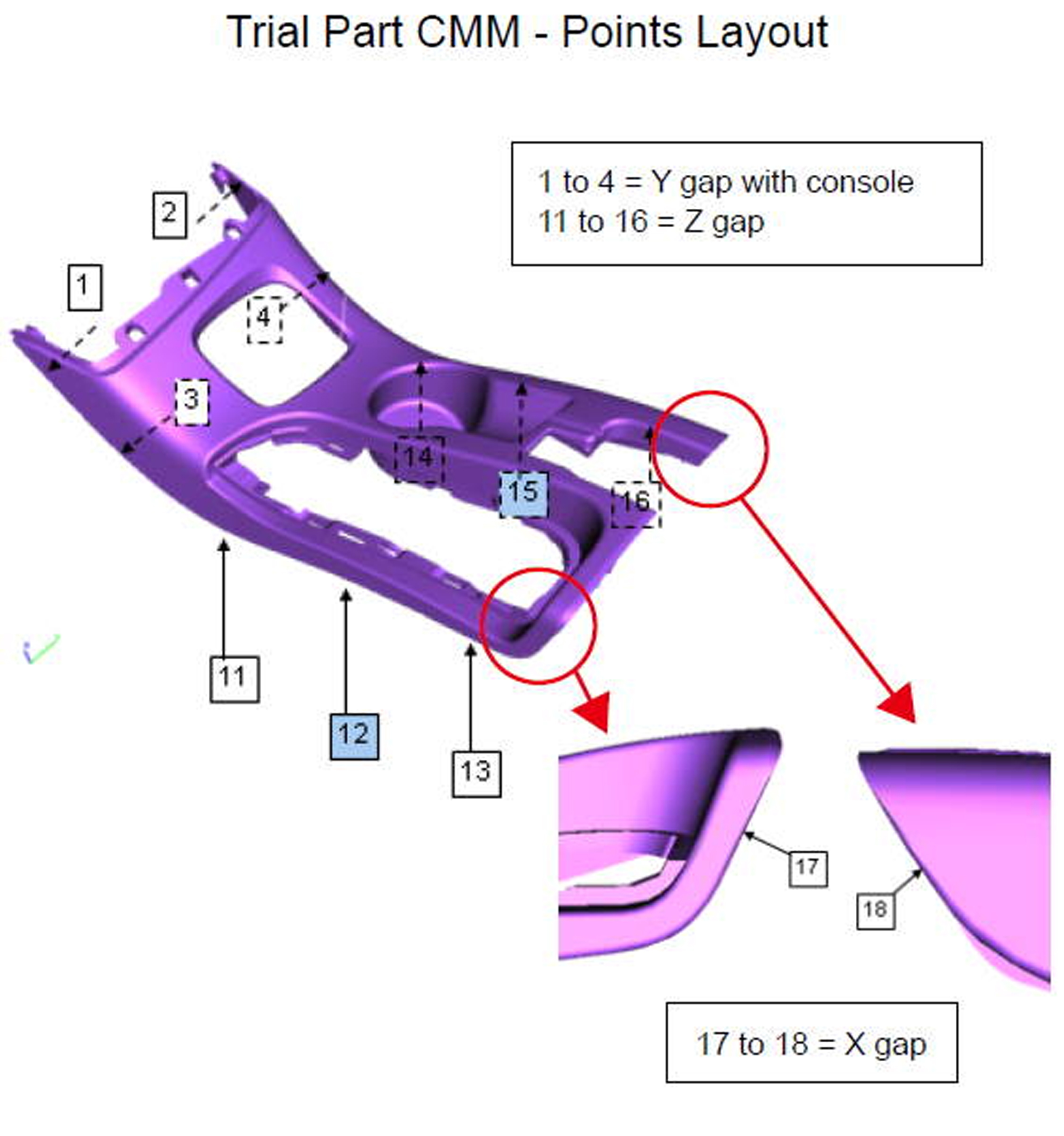 Pomiary CMM gotowego produktu - położenie punktów pomiarowych