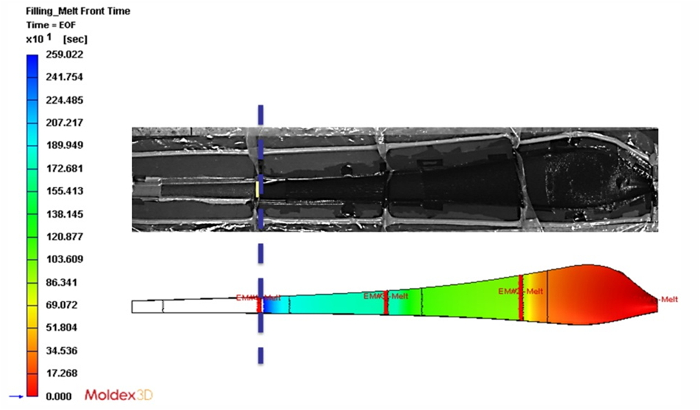 Rozpływ tworzywa w gnieździe formy w procesie RTM z sekwencyjnie otwieranymi dyszami (porównanie z procesem rzeczywistym)