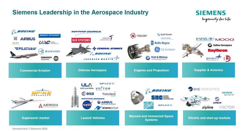 Siemens in Aerospace