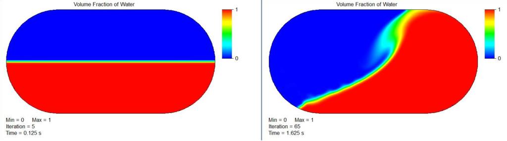 Rozkład graficzny udziału procentowego frakcji wody oraz powietrza w objętości zbiornika paliwa dla czasu 0 i 20s.