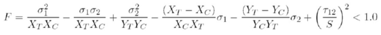 Wzór na wskaźnik uszkodzenia warstwy laminatu według teorii Hoffmana dla płaskiego stanu 2D