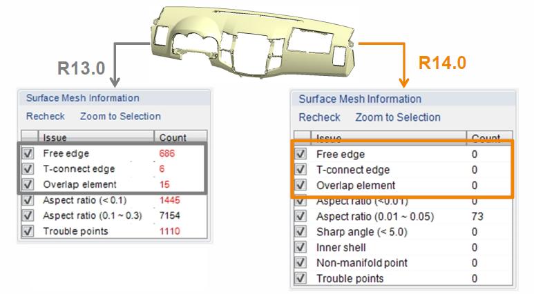 Wyższa jakość siatki generowanej w Moldex3D R14