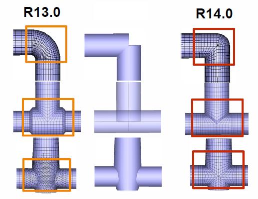 Ulepszona struktura elementów siatki dla kanałów formy