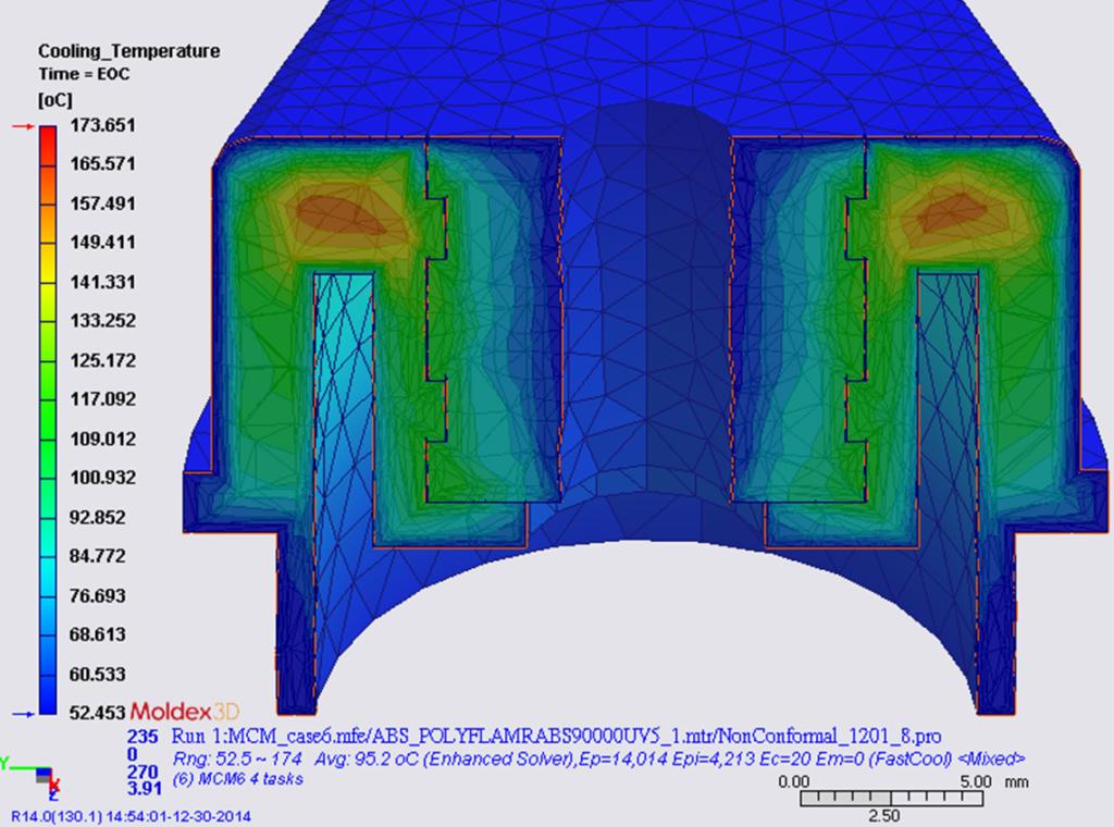 Precyzyjne wyniki analiz uzyskane na siatce z niedopasowaniem na styku detalu i wkładki