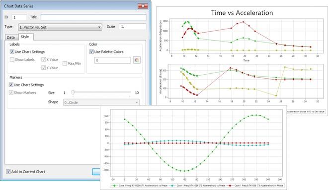 Charting – nowe narzędzie do kreślenia wykresów