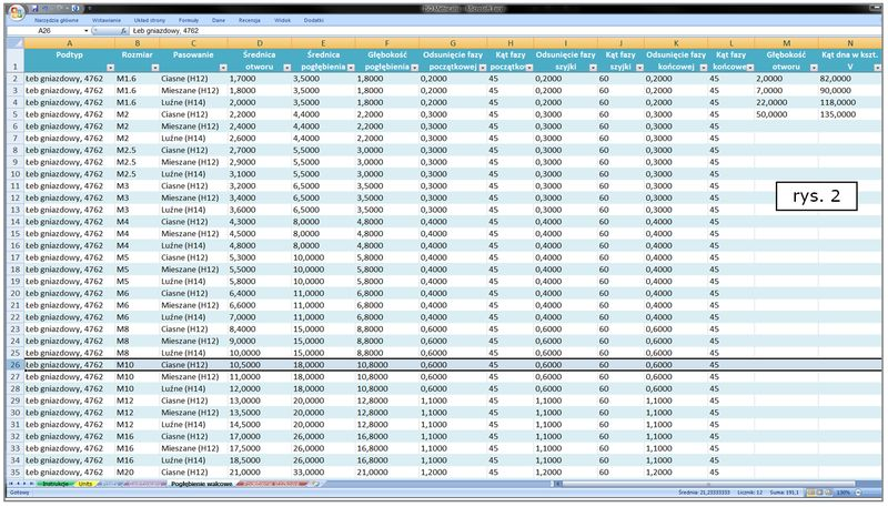 Predefiniowana zawartość pliku EXCEL - baza wiedzy nt. otworów w SOLID EDGE ST7