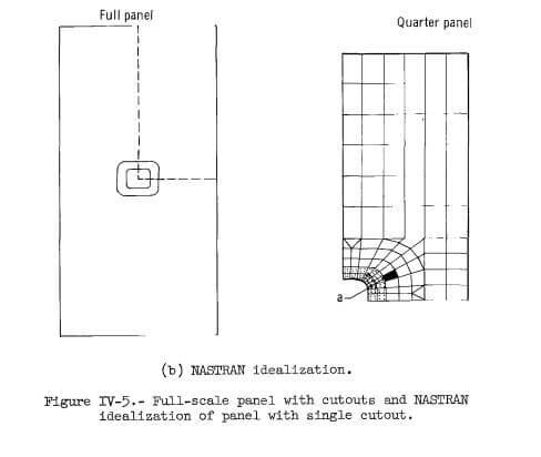 wycinek z raportu symulacje i analizypanelu seperacyjnego modułu serwisowego apollo 13